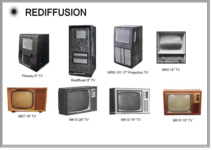 an introduction to the history of the television The history of kenya television today local kenya television services consist of 6 stations, that broadcast a wide array of local and international shows throughout.